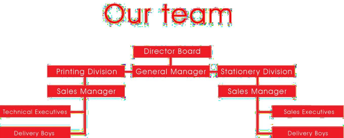 our_team